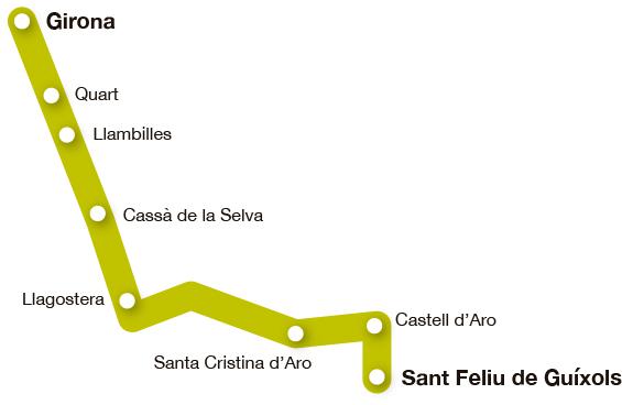 esquema de la ruta del carrilet II